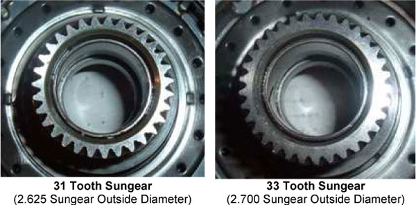 31 Tooth Sungear (2.625 Sungear Outside Diameter)